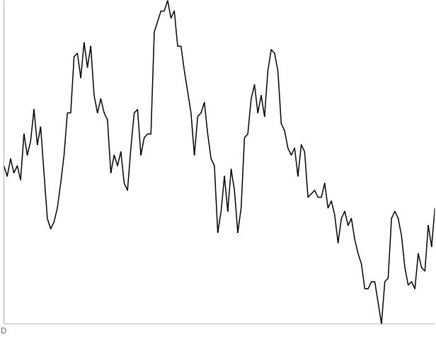 Talk:Efficient-market hypothesis - Wikipedia